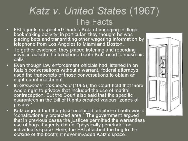 "katz v u s Katz v united states , 389 us 347 (1967) is a united states supreme court case discussing the nature of the ""right to privacy"" and the legal definition of a ""search"" the court's ruling adjusted previous interpretations of the unreasonable search and seizure clause of the fourth amendment to count immaterial intrusion with."