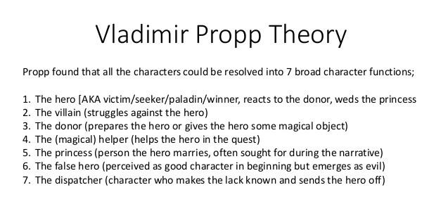 vladimir-propp-theory-1-638